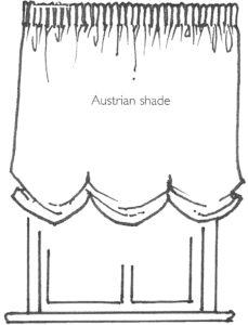 austrian shades